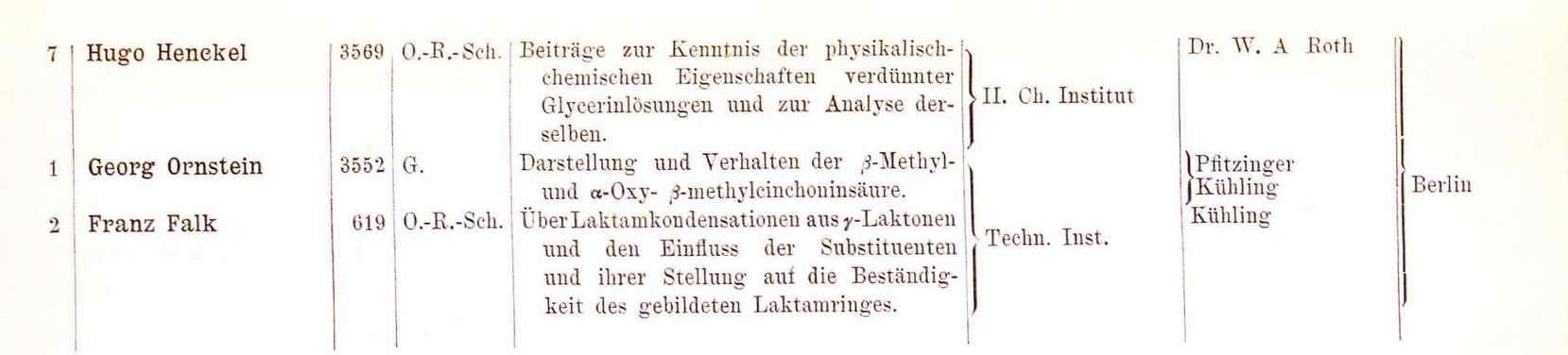 Niedlich Eigenschaft Auflistungsvorlage Fotos ...